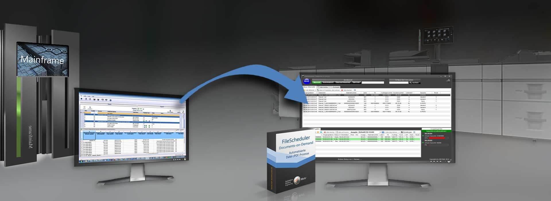 Abbildung Auftragsübergabe der Businessanwendung an FileScheduler DoD