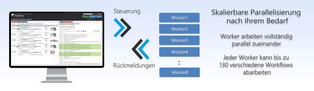 FileScheduler Worker, PDF-Verarbeitung im Hintergrund
